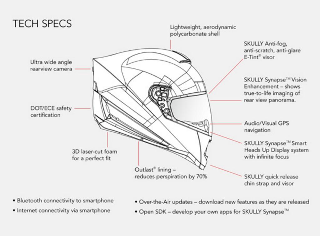 Технические характеристики шлема Scully AR-1